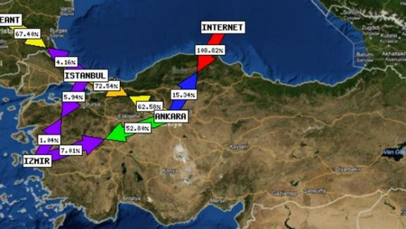 İnternet siteleri saldırı altında! Rusya mı yapıyor?