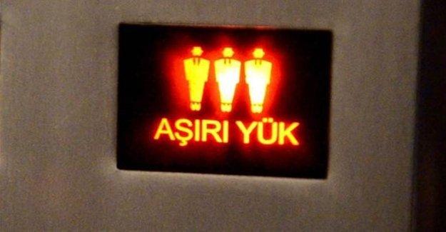 Asansörler Artık Böyle Olacak