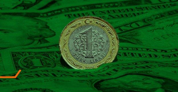 Dolar O Seviyenin Altına Geriledi
