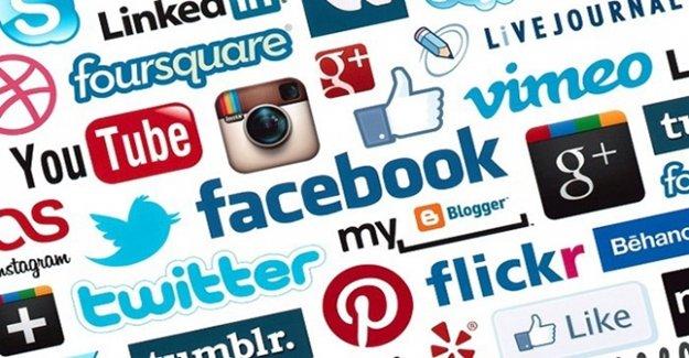 Türkiye'de En Çok Hangi Sosyal Ağ Kullanılıyor?