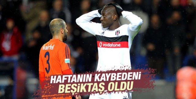 Beşiktaş-İ.Başakşehir maçında gol yoktu