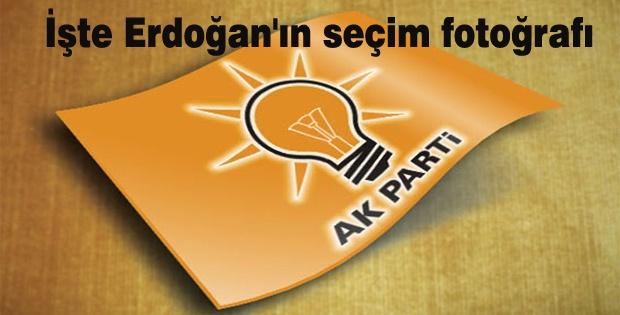 Erdoğan'ın Seçim Fotoğrafı
