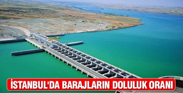 İstanbul'da barajların doluluk oranı
